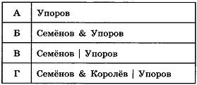 Таблица для задания В2