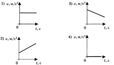 контрольная работа по физике кинематика 4 вариант 3 задание