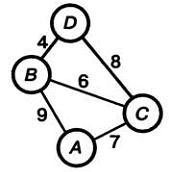 Тест по информатике Моделирование и формализация 15 задание