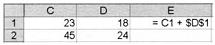 тест по информатике Обработка числовой информации в электронных таблицах 13 задание
