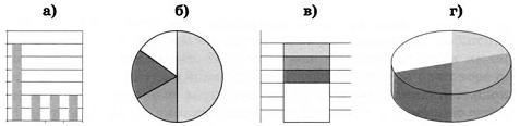 тест по информатике Обработка числовой информации в электронных таблицах 19 задание ответы