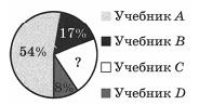 Контрольная работа по алгебре Проценты 4 вариант 2 задание
