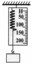 Тест по физике Динамометр 3 задание