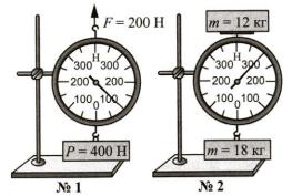 Тест по физике Динамометр 9 задание