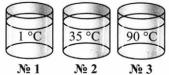 Тест по физике Испарение 8 задание