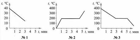 Итоговый тест Изменение агрегатных состояний вещества 8 класс 1 вариант 4 задание
