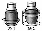 Итоговый тест Изменение агрегатных состояний вещества 8 класс 3 вариант 11 задание