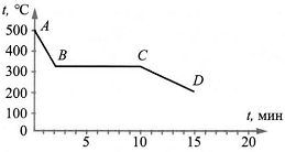 Итоговый тест Изменение агрегатных состояний вещества 8 класс 4 вариант 3 задание