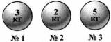 Итоговый тест Механическое движение 2 вариант 16 задание