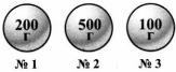 Итоговый тест Механическое движение 4 вариант 16 задание