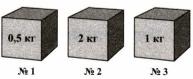 Тест по физике Плотность вещества 7 задание