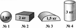 Тест по физике Сила тяжести 7 задание