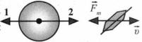Тест по физике Третий закон Ньютона 6 задание