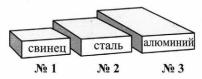 Тест по физике Удельная теплоемкость 5 задание