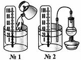 Тест по физике Удельная теплота парообразования и конденсации 5 задание