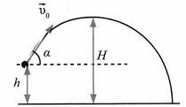Тест по физике Вывод закона сохранения механической энергии 6 задание
