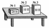 Тест по физике Давление и единицы давления 5 задание