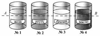 Тест по физике Давление в жидкости и газе 3 задание