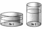 Тест по физике Давление в жидкости и газе 4 задание