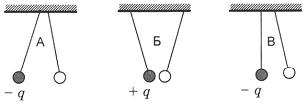 Контрольная работа по физике Электрические явления 2 вариант 1 задание