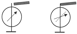 Контрольная работа по физике Электрические явления 3 вариант 2 задание