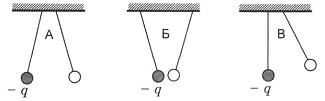 Контрольная работа по физике Электрические явления 4 вариант 1 задание