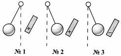 Тест по физике Электризация тел 10 задание