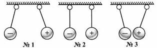 Тест по физике Электризация тел 6 задание