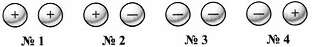 Тест по физике Электризация тел 8 задание