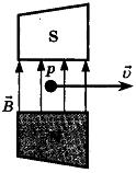 Контрольная работа по теме Электромагнетизм 2 вариант задание А3