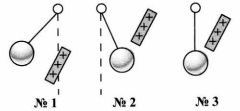 Тест по физике Электроскоп 4 задание