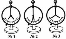 Тест по физике Электроскоп 5 задание