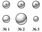 Тест по физике Объяснение электрических явлений 10 задание