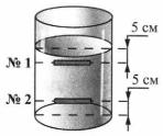 Тест по физике Расчет давления жидкости 6 задание