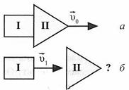 Тест по физике Реактивное движение 10 задание