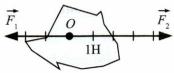 Тест по физике Силы 1 вариант 16 задание