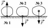 Тест по физике Силы 2 вариант 11 задание