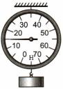Тест по физике Силы 2 вариант 15 задание