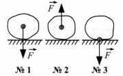 Тест по физике Силы 3 вариант 11 задание