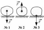 Тест по физике Силы 4 вариант 11 задание