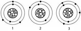 Тест по физике Строение атомов 7 задание