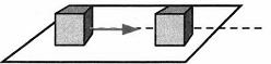 Тест по физике Законы взаимодействия и движения тел 1 вариант 10 задание