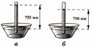 Тест по физике Атмосферное давление 11 задание