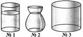 Итоговый тест по темам Давление 2 вариант 13 задание
