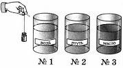 Тест по физике Действие жидкости и газа на погруженное в них тело 6 задание