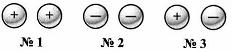 Тест по физике Электрические заряды и электрический ток 1 вариант 1 задание