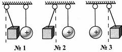 Тест по физике Электрические заряды и электрический ток 1 вариант 3 задание