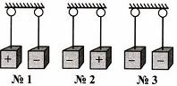 Тест по физике Электрические заряды и электрический ток 2 вариант 1 задание