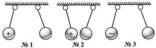 Тест по физике Электрические заряды и электрический ток 2 вариант 2 задание