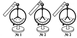 Тест по физике Электрические заряды и электрический ток 2 вариант 5 задание